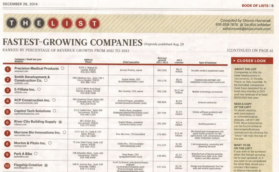 Ranked in the Top 5 Fastest Growing Fompanies Award