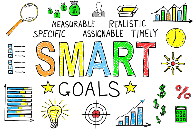 Visual representation of what goes into creating SMART (Specific, Measurable, Attainable, Relevant, and Time-bond goals)